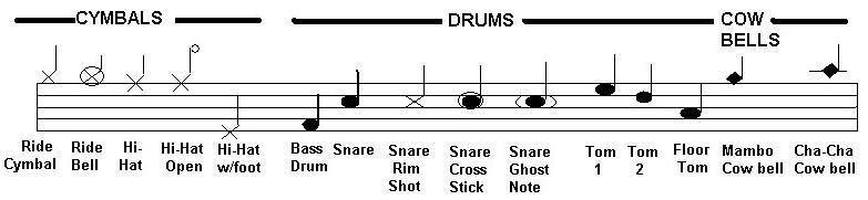 drumnotes.jpg